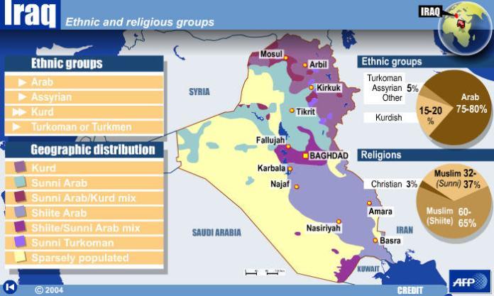 ethnic_iraq