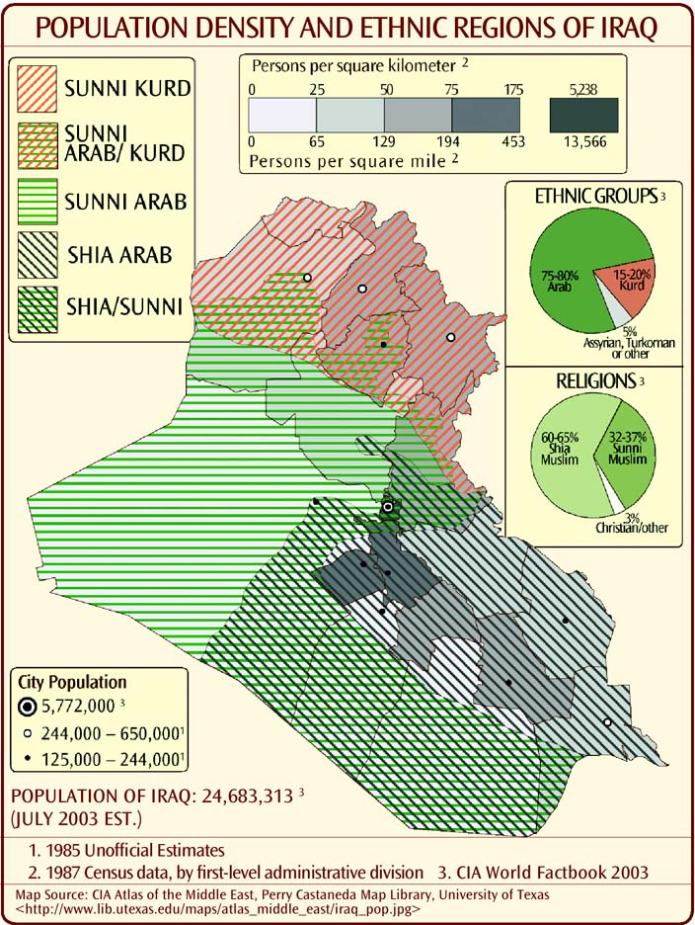 iraq_ethnic_religious_map