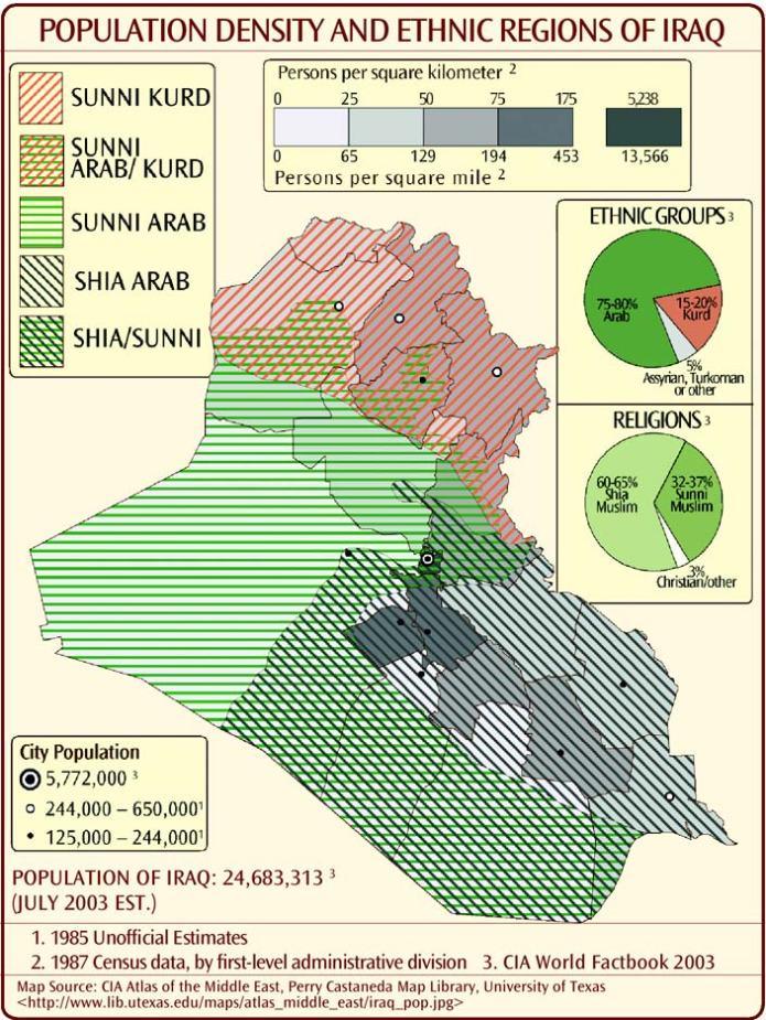 iraq_ethnic_religious_map