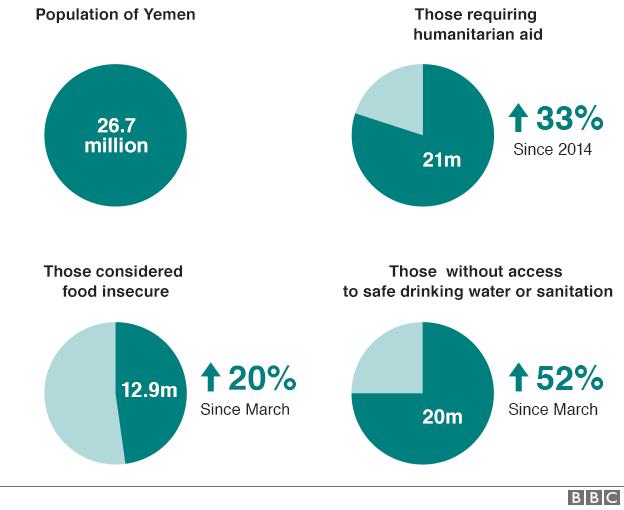85154702_yemen_humanitarian_crisis